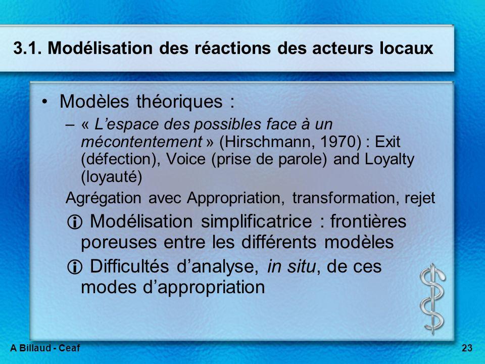 3.1. Modélisation des réactions des acteurs locaux