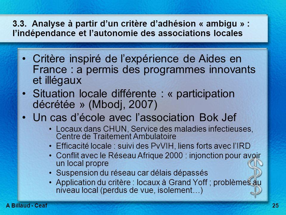 1997 : Création du Réseau Afrique 2000