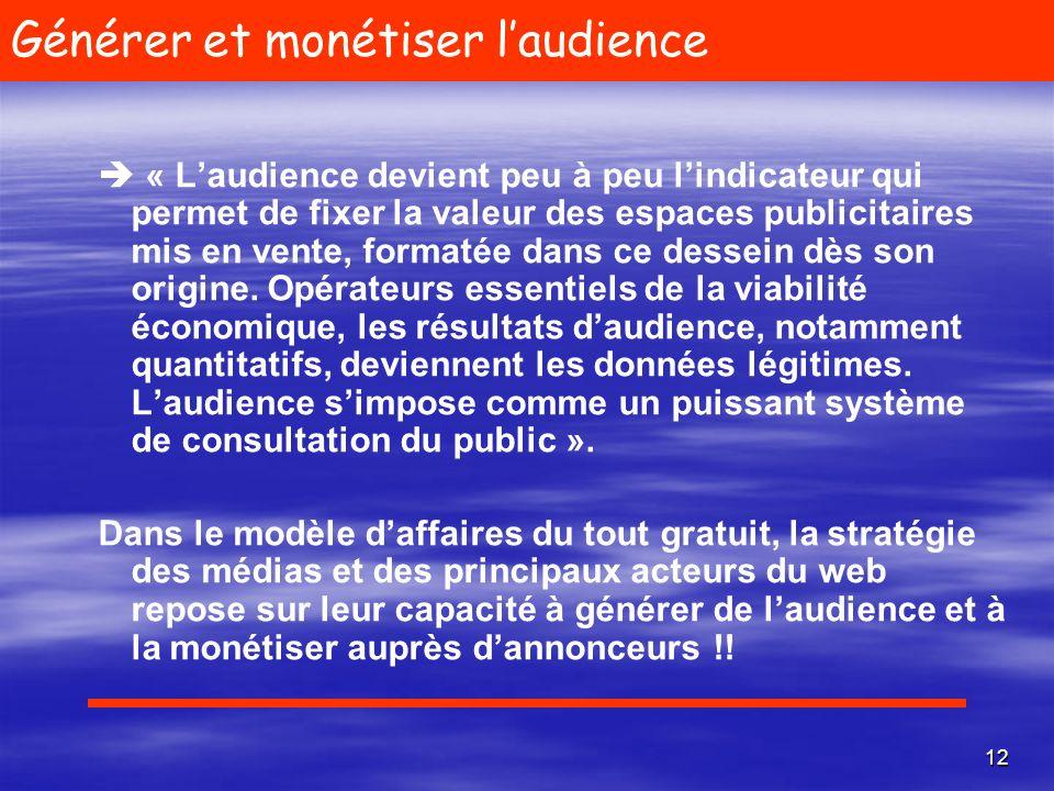 Générer et monétiser l'audience