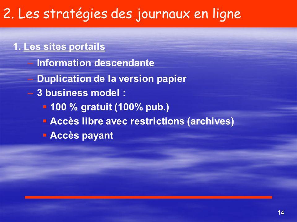 2. Les stratégies des journaux en ligne