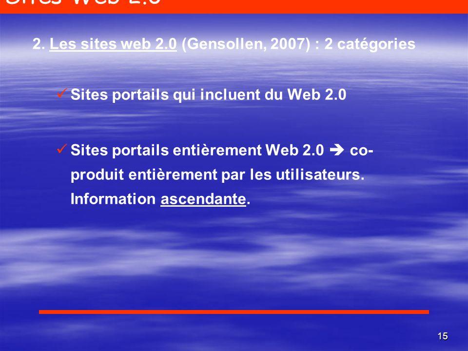Sites Web 2.0 2. Les sites web 2.0 (Gensollen, 2007) : 2 catégories