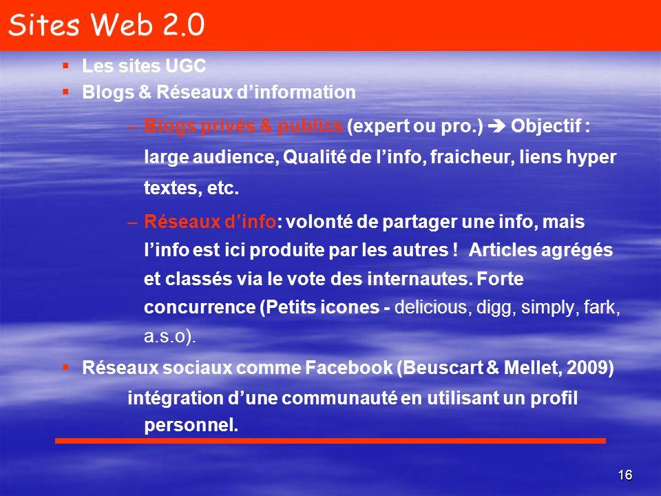 Sites Web 2.0 Les sites UGC Blogs & Réseaux d'information