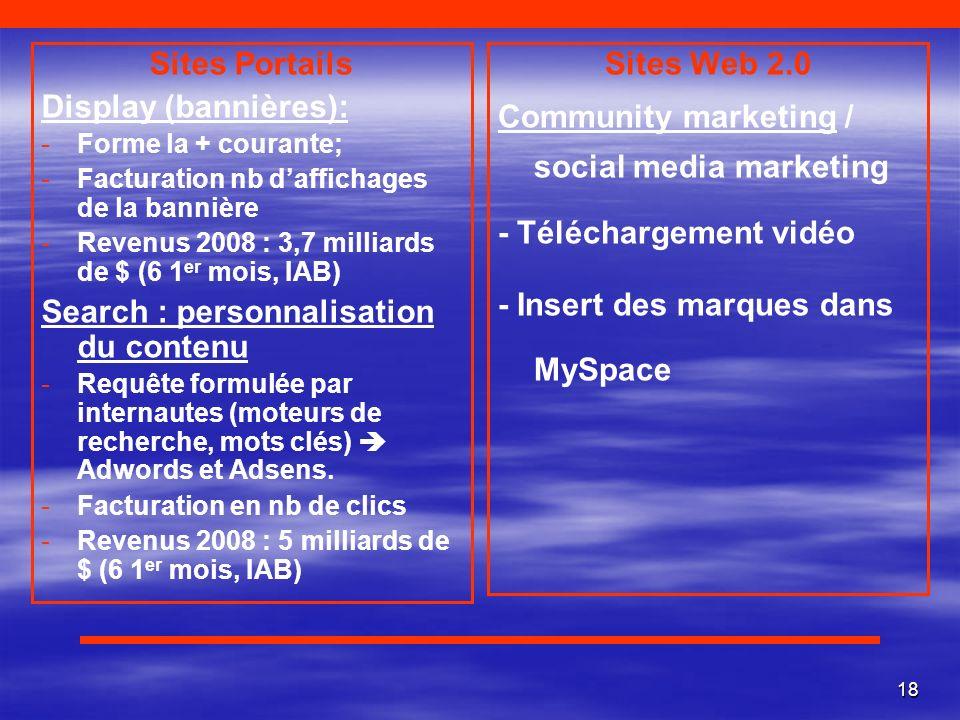 Sites Portails Sites Web 2.0