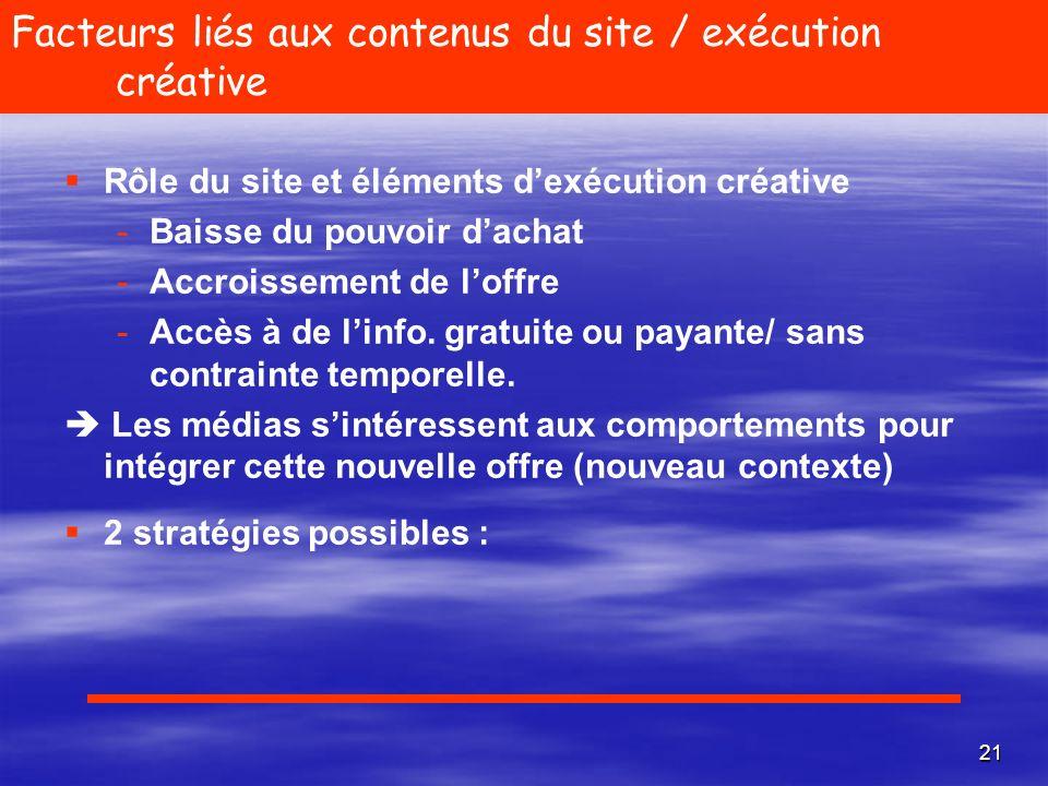 Facteurs liés aux contenus du site / exécution créative