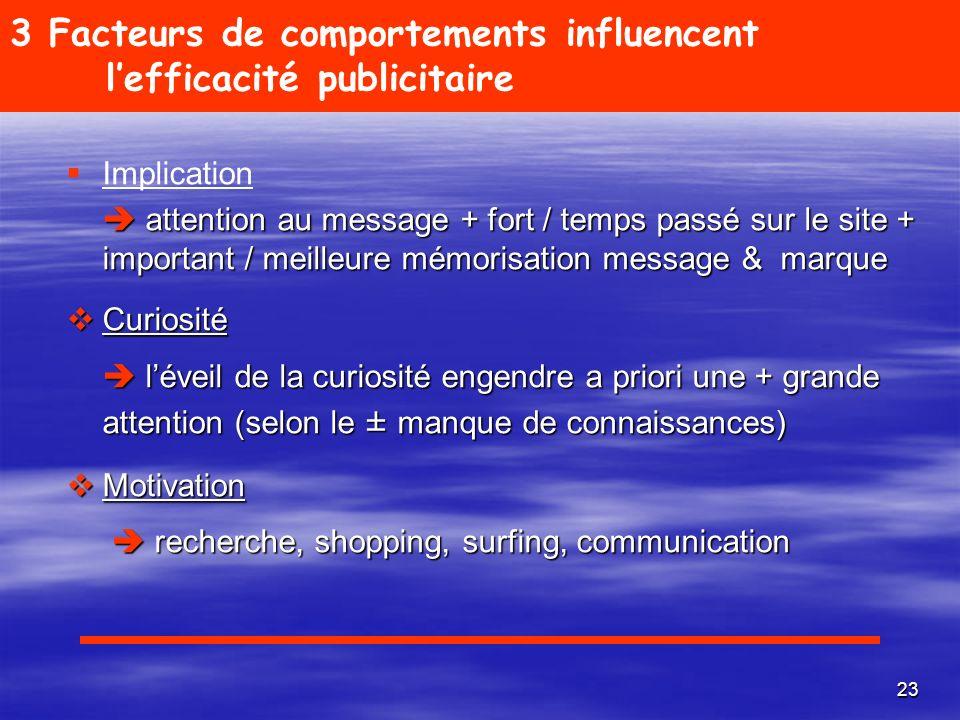3 Facteurs de comportements influencent l'efficacité publicitaire