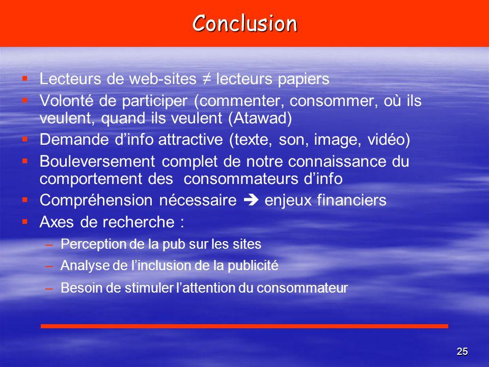 Conclusion Lecteurs de web-sites ≠ lecteurs papiers