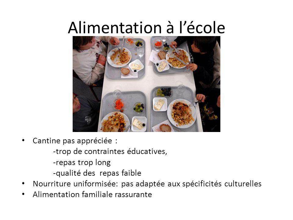 Alimentation à l'école