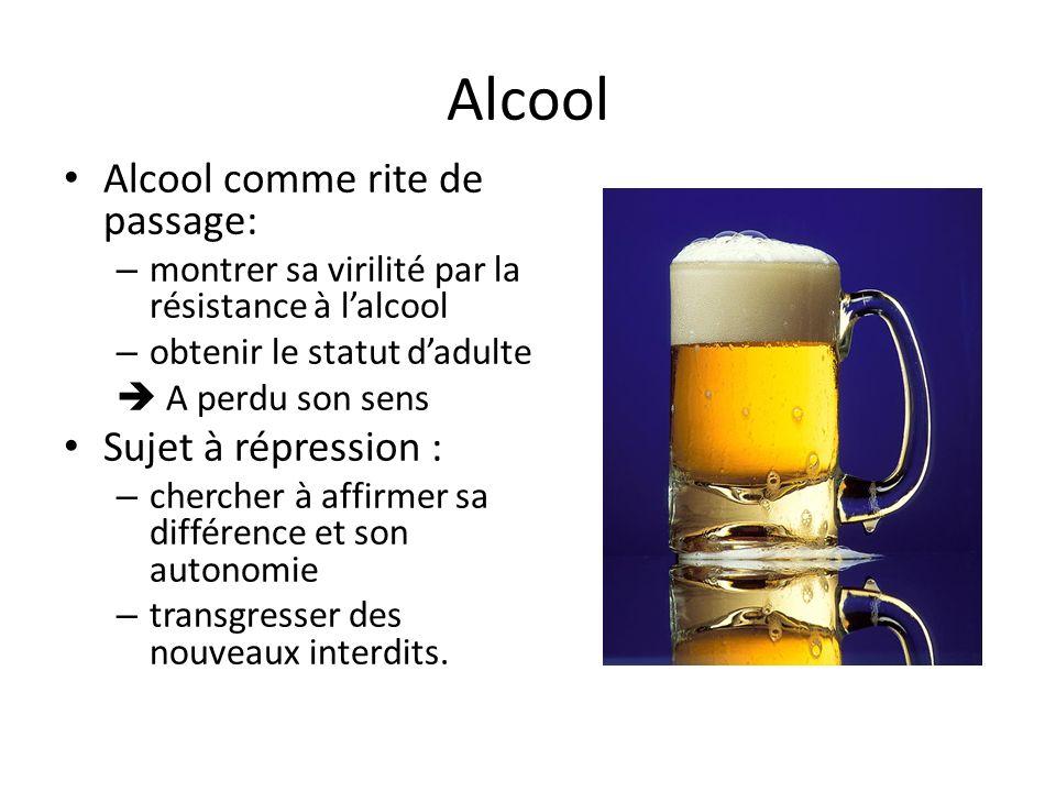 Alcool Alcool comme rite de passage: Sujet à répression :