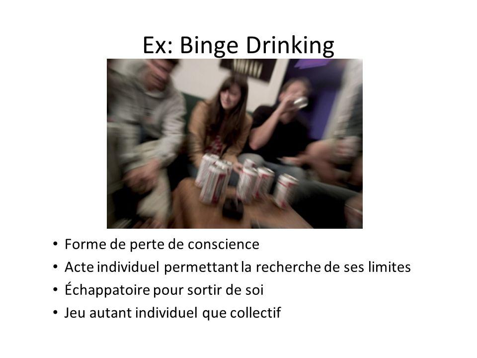 Ex: Binge Drinking Forme de perte de conscience