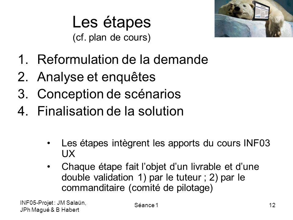 Les étapes (cf. plan de cours)
