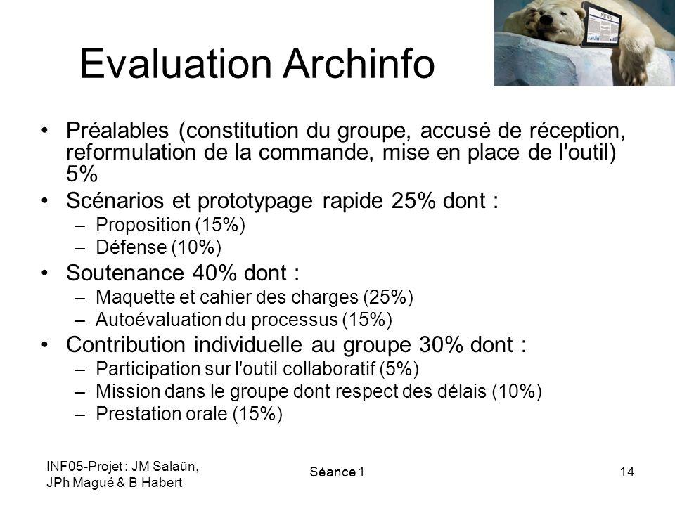 Evaluation Archinfo Préalables (constitution du groupe, accusé de réception, reformulation de la commande, mise en place de l outil) 5%