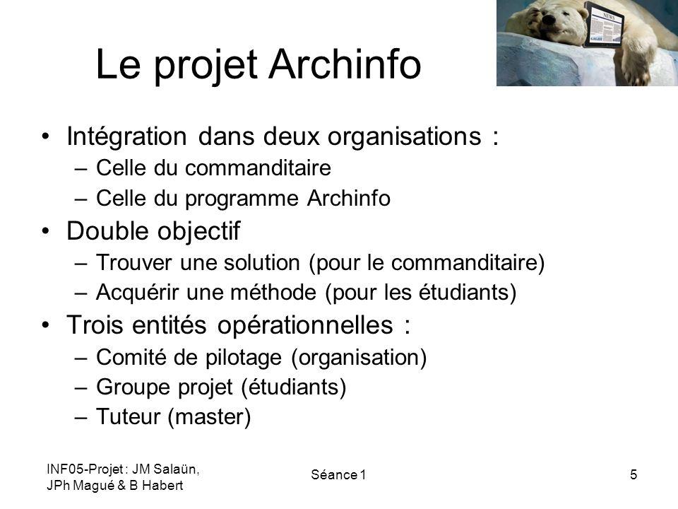 Le projet Archinfo Intégration dans deux organisations :