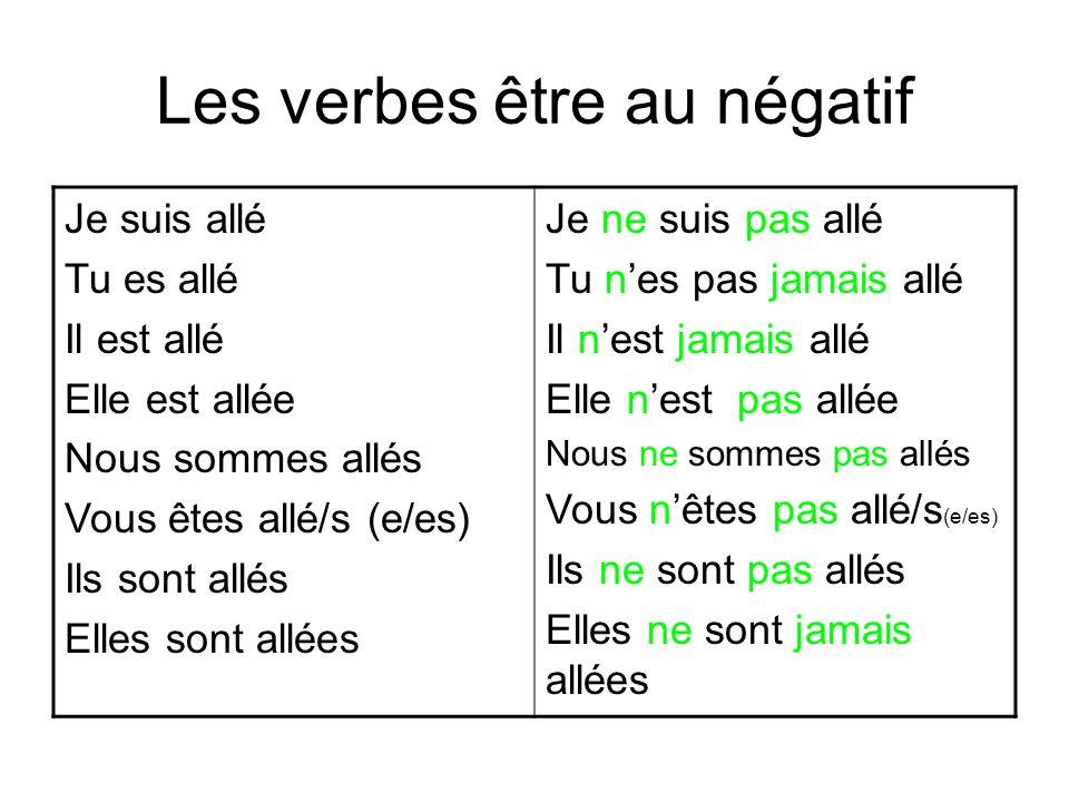 Les verbes être au négatif