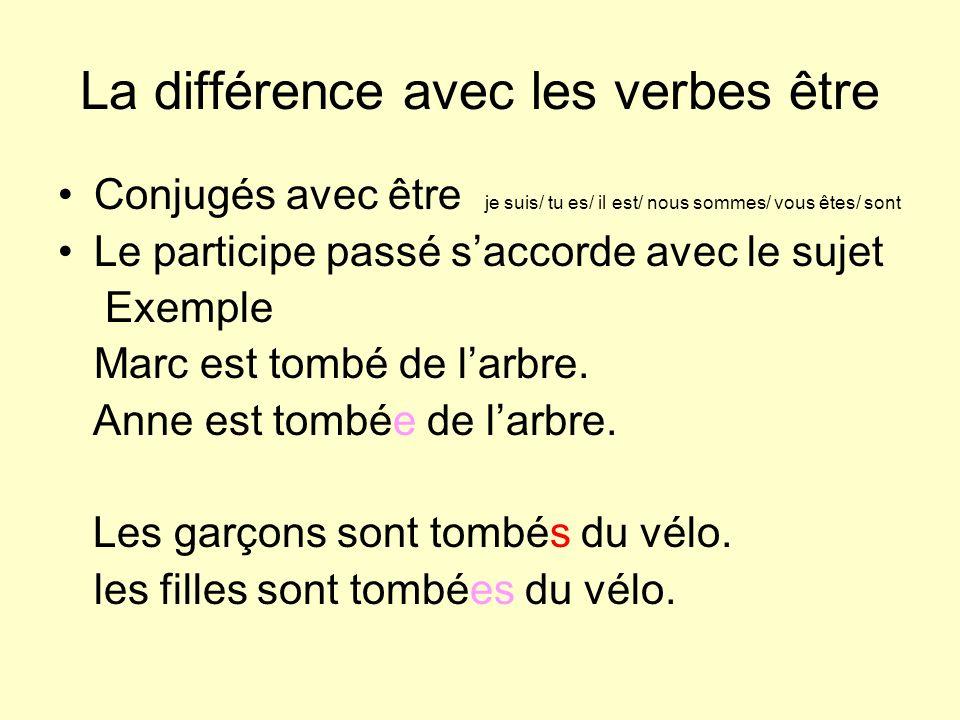 La différence avec les verbes être