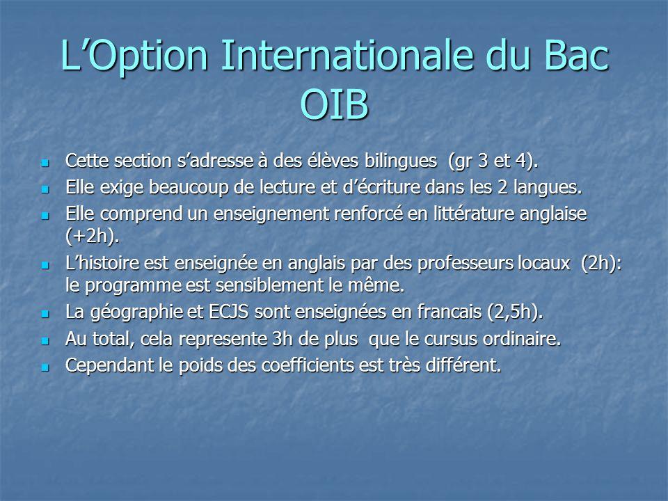 L'Option Internationale du Bac OIB