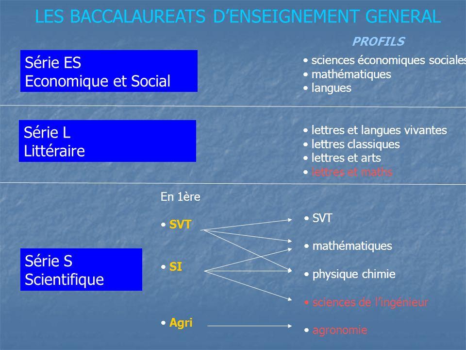LES BACCALAUREATS D'ENSEIGNEMENT GENERAL