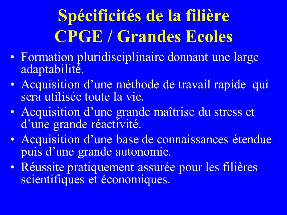 Spécificités de la filière CPGE / Grandes Ecoles