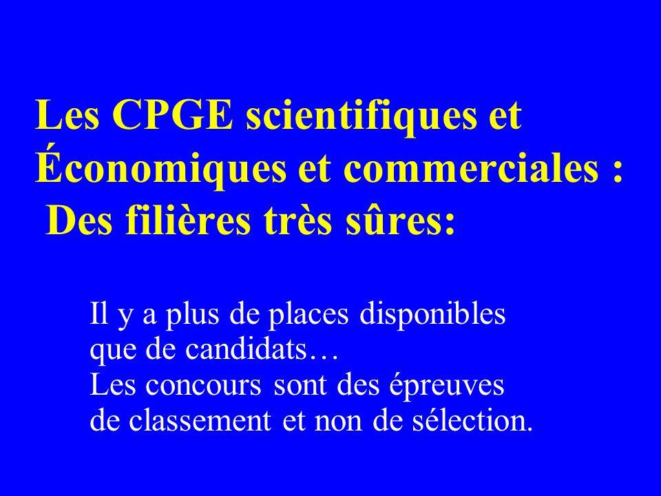 Les CPGE scientifiques et Économiques et commerciales : Des filières très sûres: