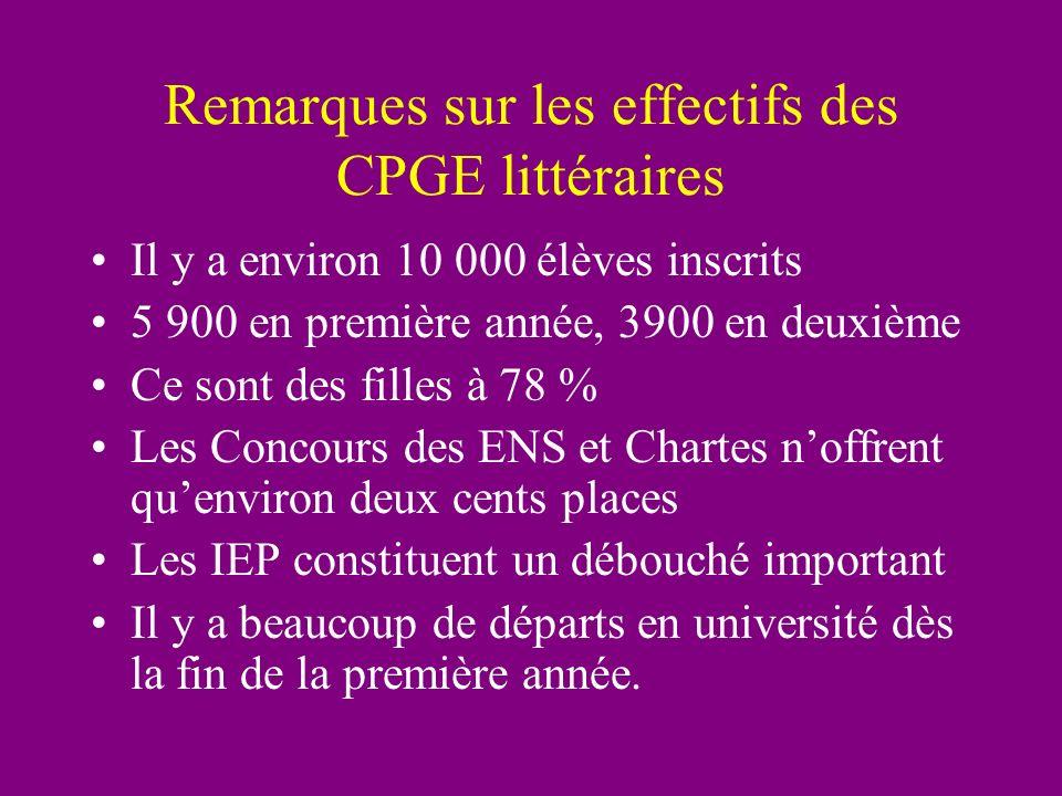 Remarques sur les effectifs des CPGE littéraires