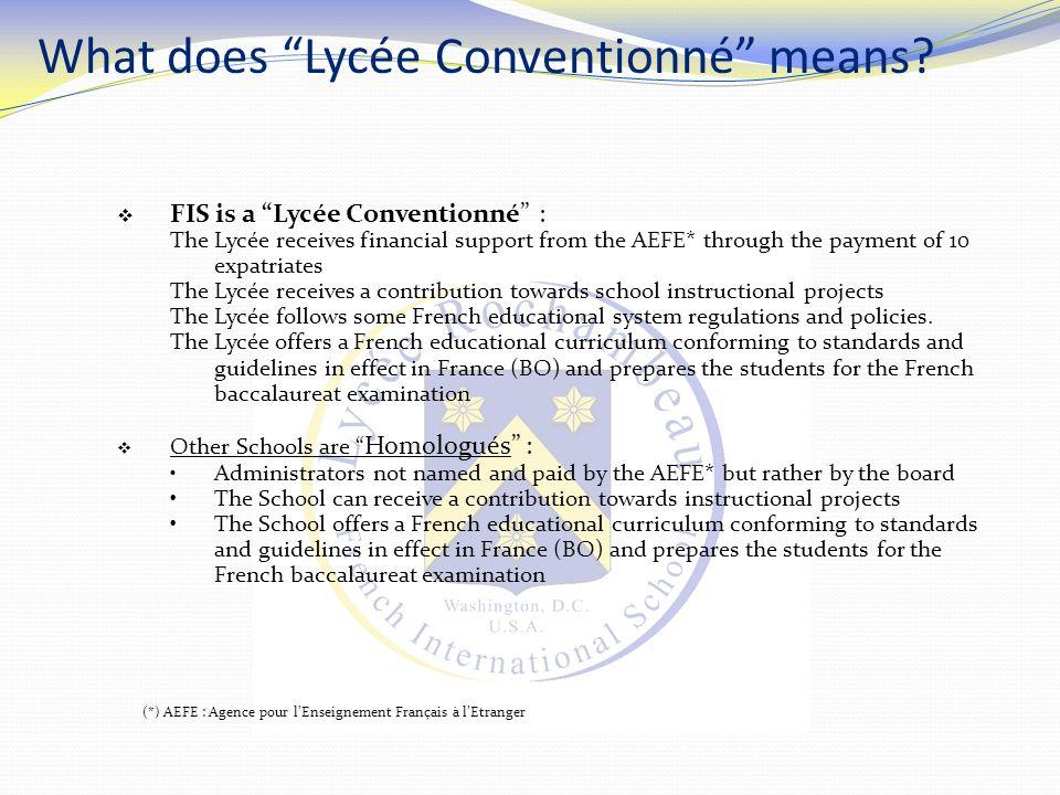 What does Lycée Conventionné means