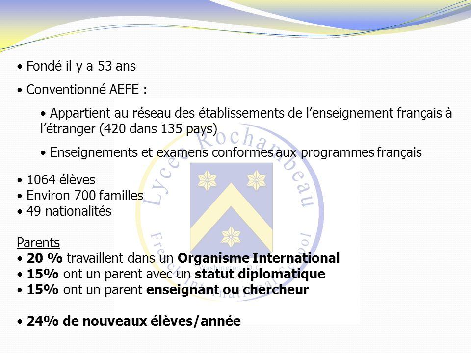 Fondé il y a 53 ans Conventionné AEFE : Appartient au réseau des établissements de l'enseignement français à l'étranger (420 dans 135 pays)