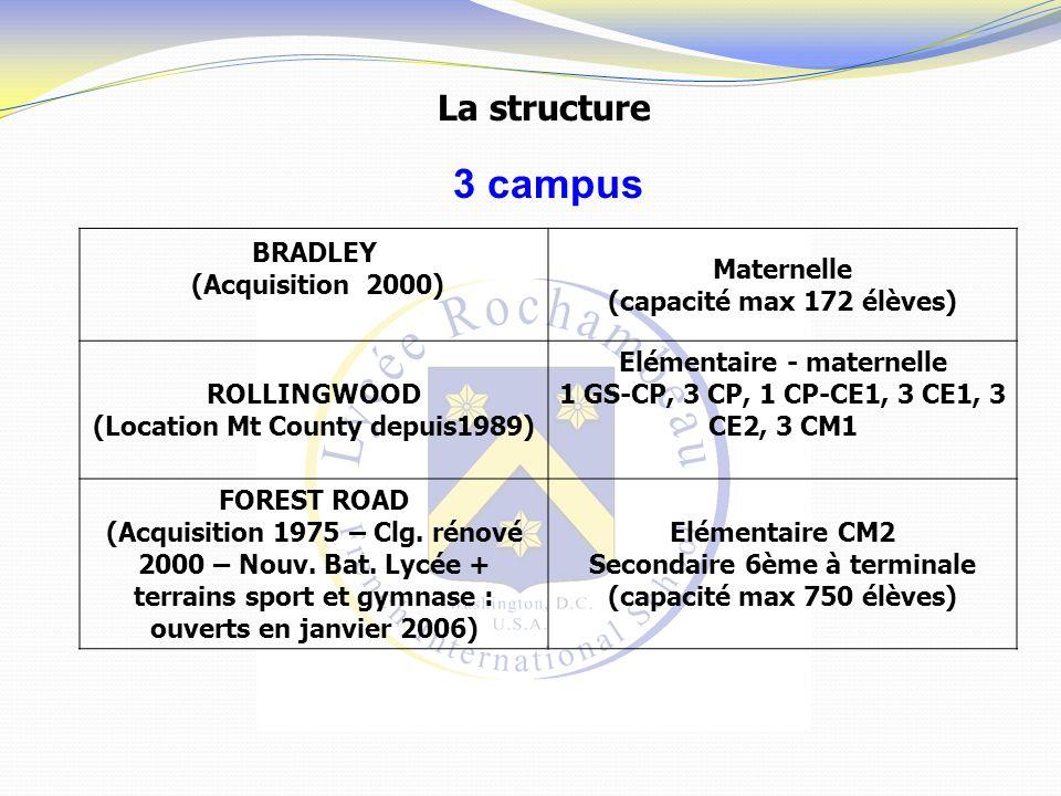 3 campus La structure BRADLEY (Acquisition 2000) Maternelle