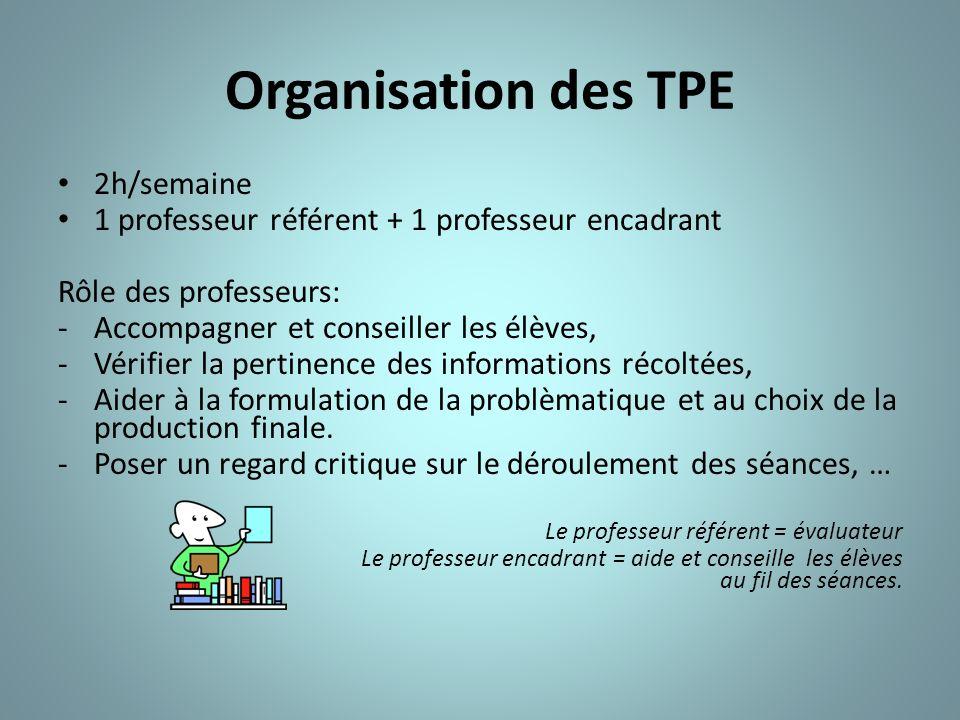 Organisation des TPE 2h/semaine
