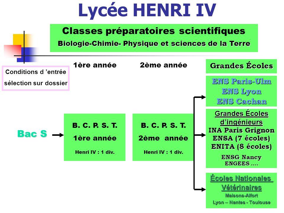 Lycée HENRI IV Classes préparatoires scientifiques Bac S