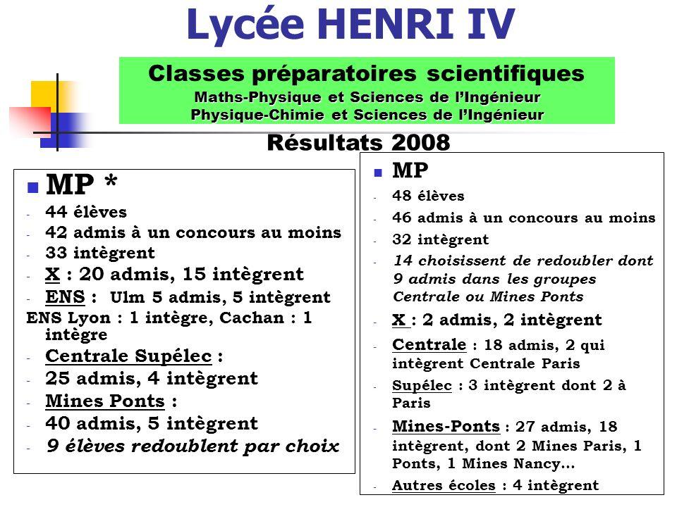 Lycée HENRI IV MP * Classes préparatoires scientifiques Résultats 2008
