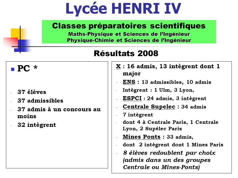Lycée HENRI IV PC * Classes préparatoires scientifiques Résultats 2008