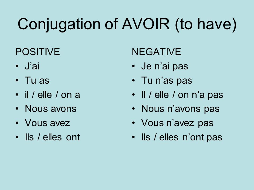 Conjugation of AVOIR (to have)