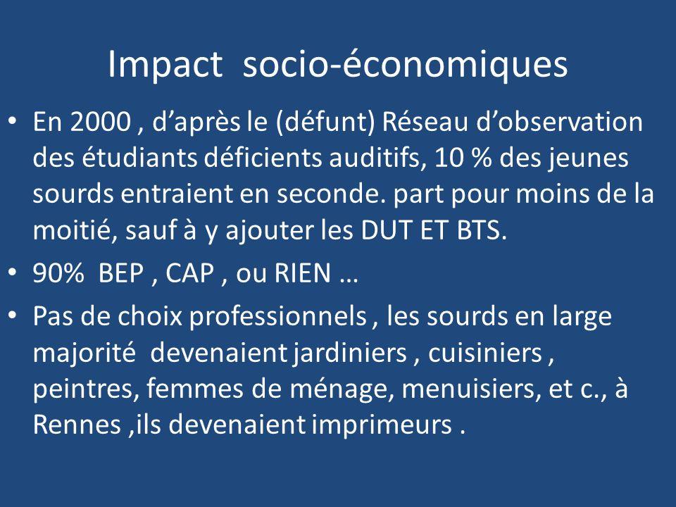 Impact socio-économiques