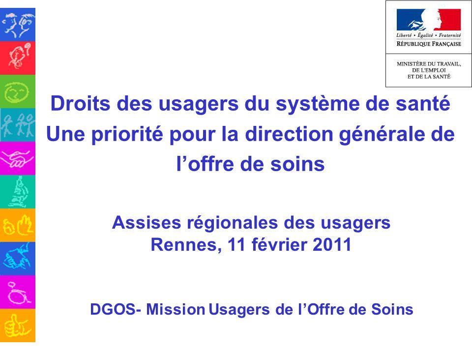 DGOS- Mission Usagers de l'Offre de Soins