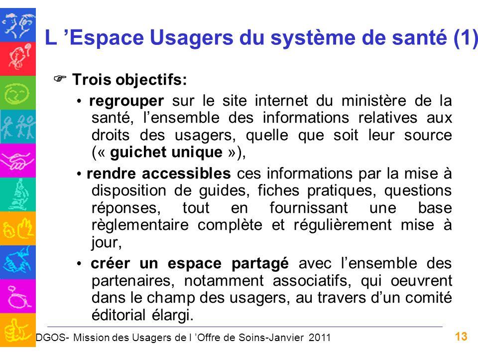 L 'Espace Usagers du système de santé (1)