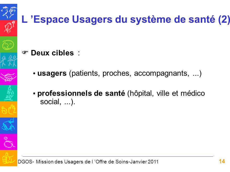 L 'Espace Usagers du système de santé (2)