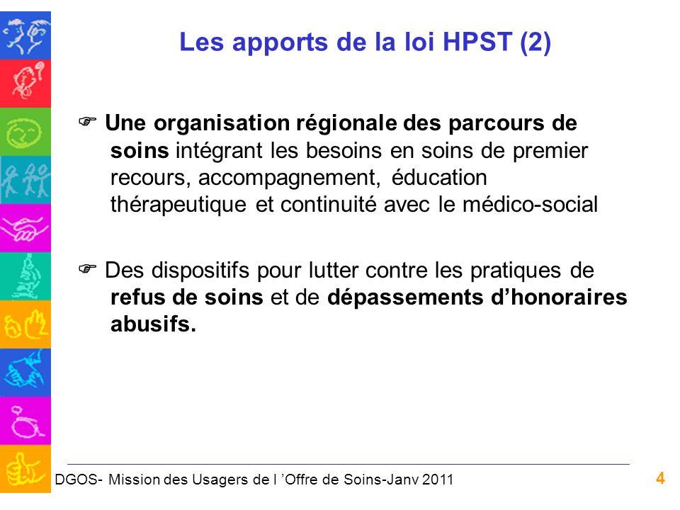 Les apports de la loi HPST (2)