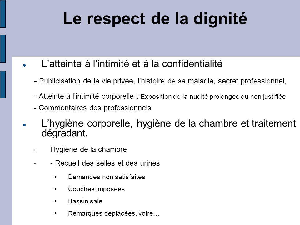Le respect de la dignité