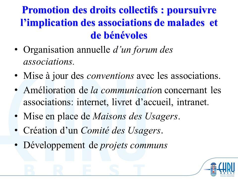 Promotion des droits collectifs : poursuivre l'implication des associations de malades et de bénévoles