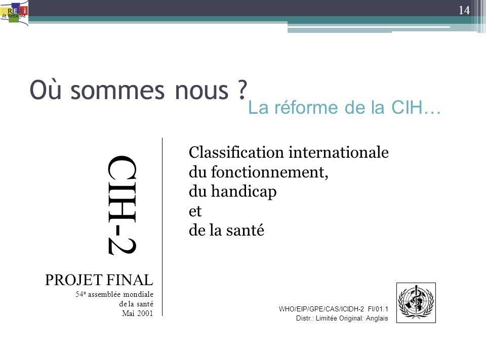 CIH-2 Où sommes nous La réforme de la CIH…