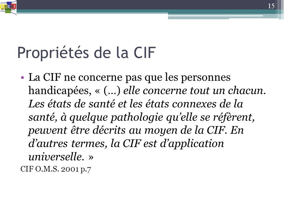 Propriétés de la CIF