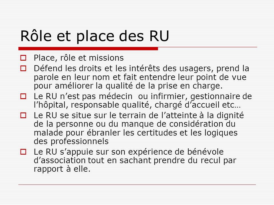Rôle et place des RU Place, rôle et missions