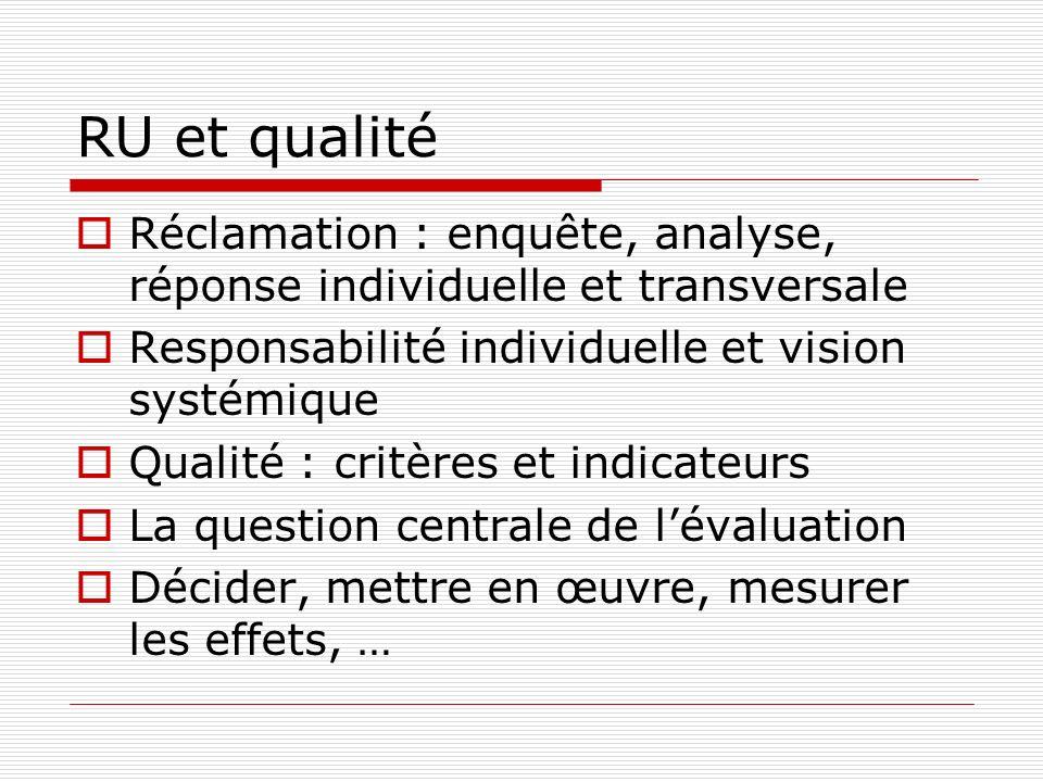 RU et qualité Réclamation : enquête, analyse, réponse individuelle et transversale. Responsabilité individuelle et vision systémique.