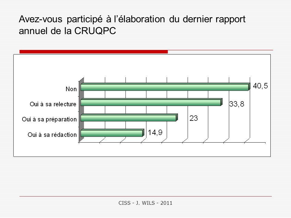 Avez-vous participé à l'élaboration du dernier rapport annuel de la CRUQPC