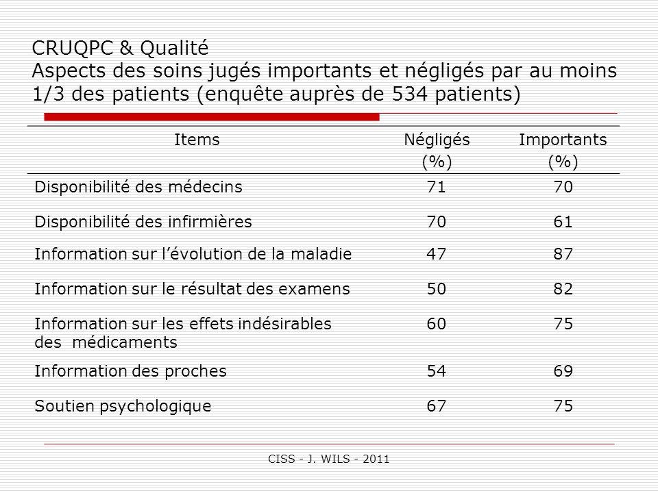 CRUQPC & Qualité Aspects des soins jugés importants et négligés par au moins 1/3 des patients (enquête auprès de 534 patients)