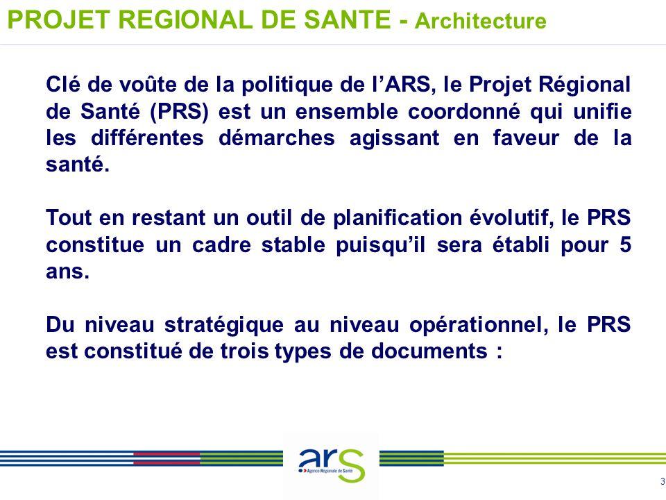 PROJET REGIONAL DE SANTE - Architecture