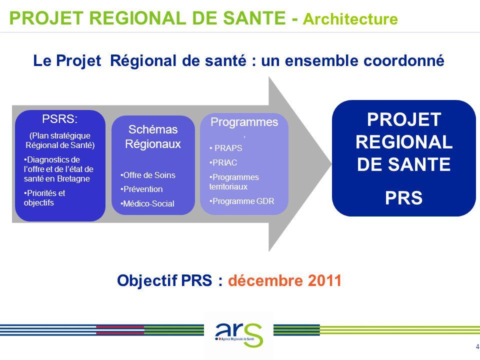 PROJET REGIONAL DE SANTE