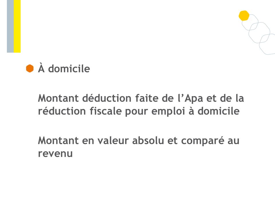 À domicile Montant déduction faite de l'Apa et de la réduction fiscale pour emploi à domicile.