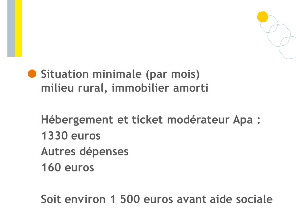 Situation minimale (par mois) milieu rural, immobilier amorti