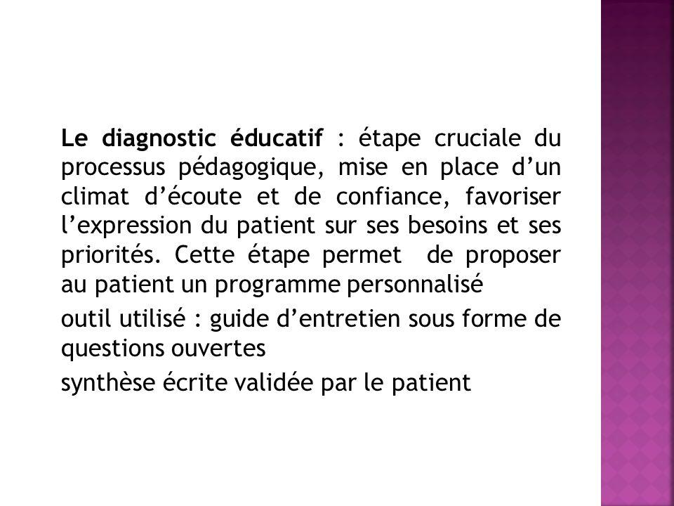 Le diagnostic éducatif : étape cruciale du processus pédagogique, mise en place d'un climat d'écoute et de confiance, favoriser l'expression du patient sur ses besoins et ses priorités.