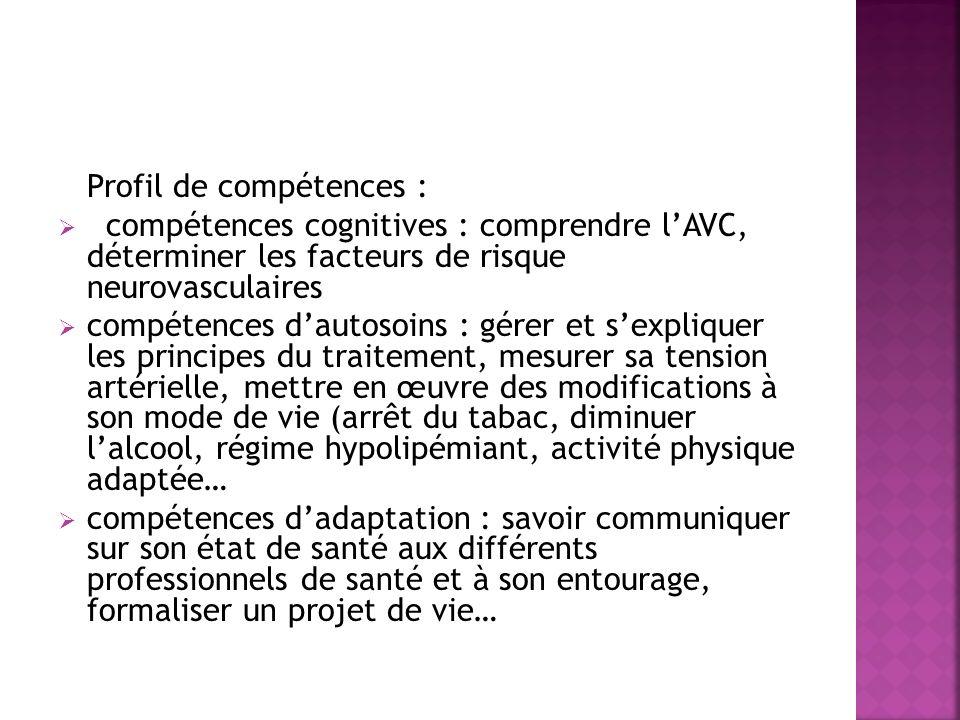 Profil de compétences :